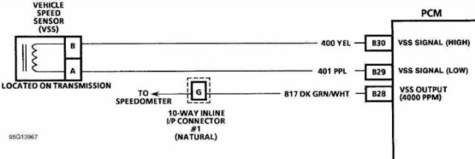 4l60e vss wiring diagram  top wiring diagram gallery load