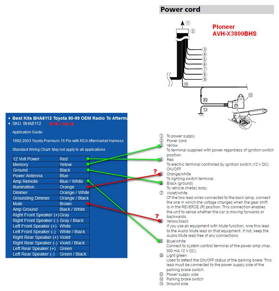 80 6u5eswj_5b06166c4de6a2f3a613b62ae4f8cb1cc5ebb955?resize=665%2C692&ssl=1 pioneer wiring diagram head unit the best wiring diagram 2017 pioneer fh-x720bt wiring harness diagram at n-0.co