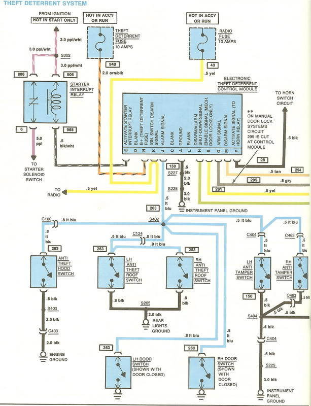 1981 corvette starter wiring diagram with 1974 Corvette Wiring Diagram Pdf on Showthread besides 77097 Cruze Wont Start Electrical Battery Problem further C4 Diagnostic Trouble Codes also Harley Davidson Fxr Models 1980 1999 additionally 1979 Chevy Luv Wiring Diagram.