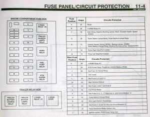 Key on power source under the hood  Ford F150 Forum  Community of Ford Truck Fans