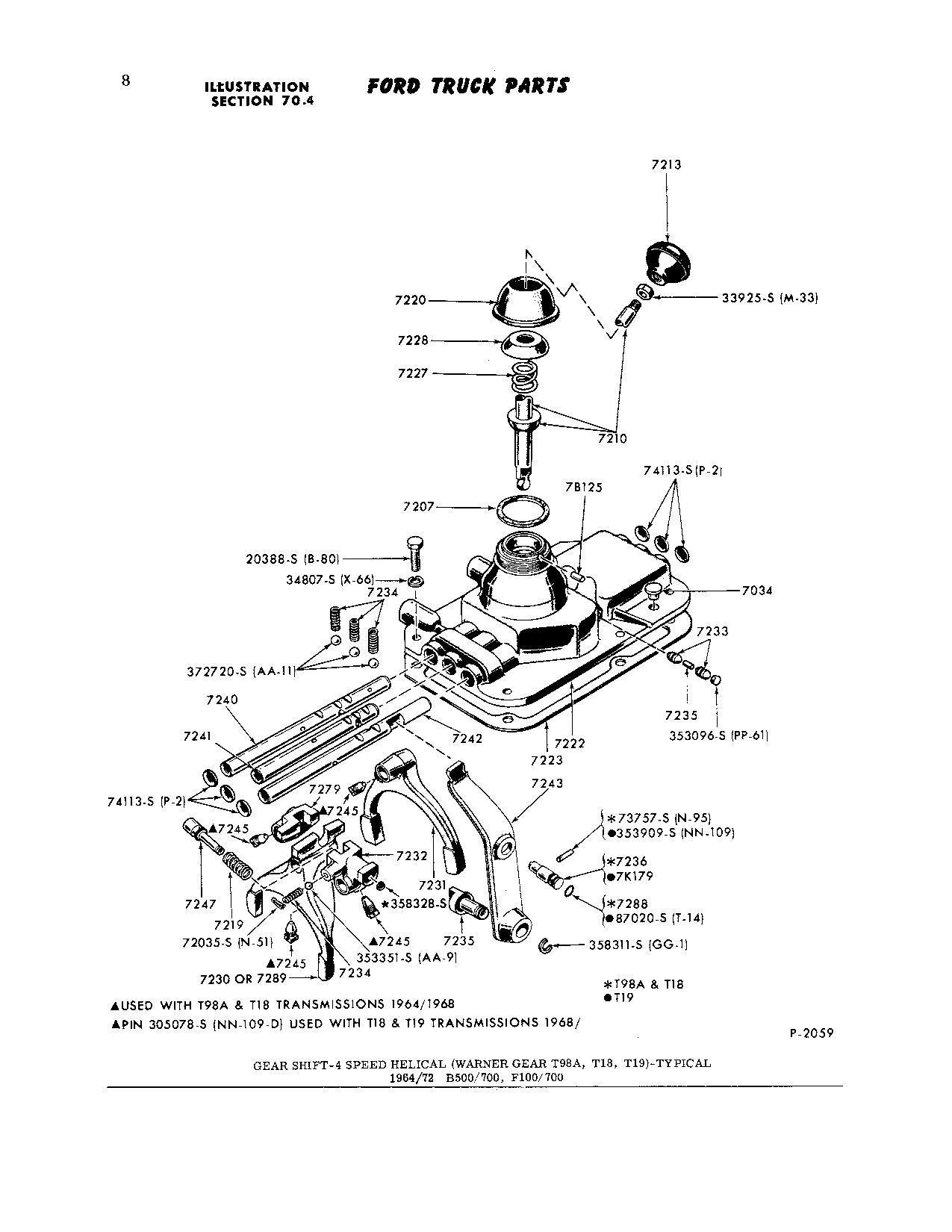 64 F100 Shifter
