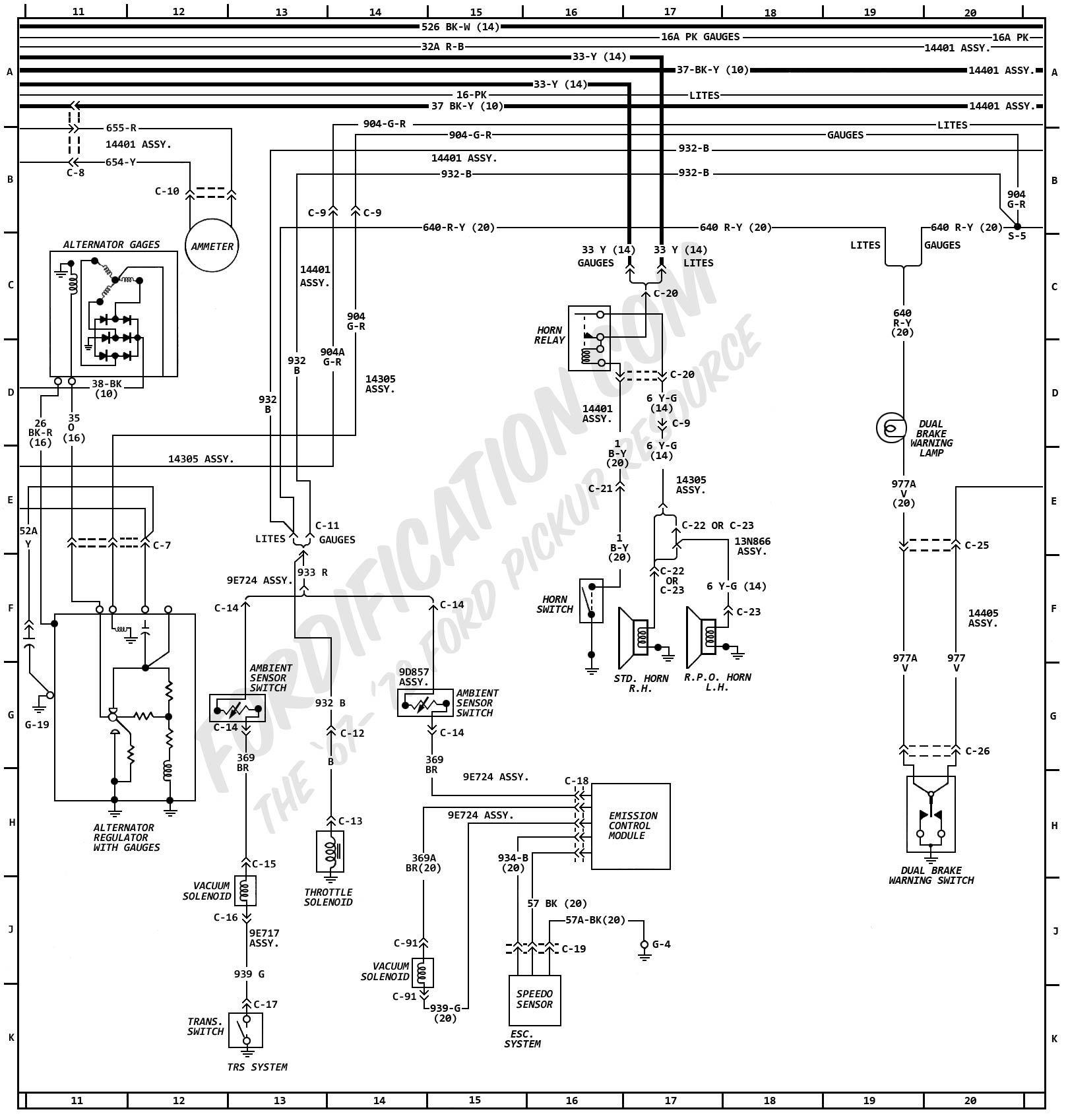 F250 Temp And Voltage Gauges