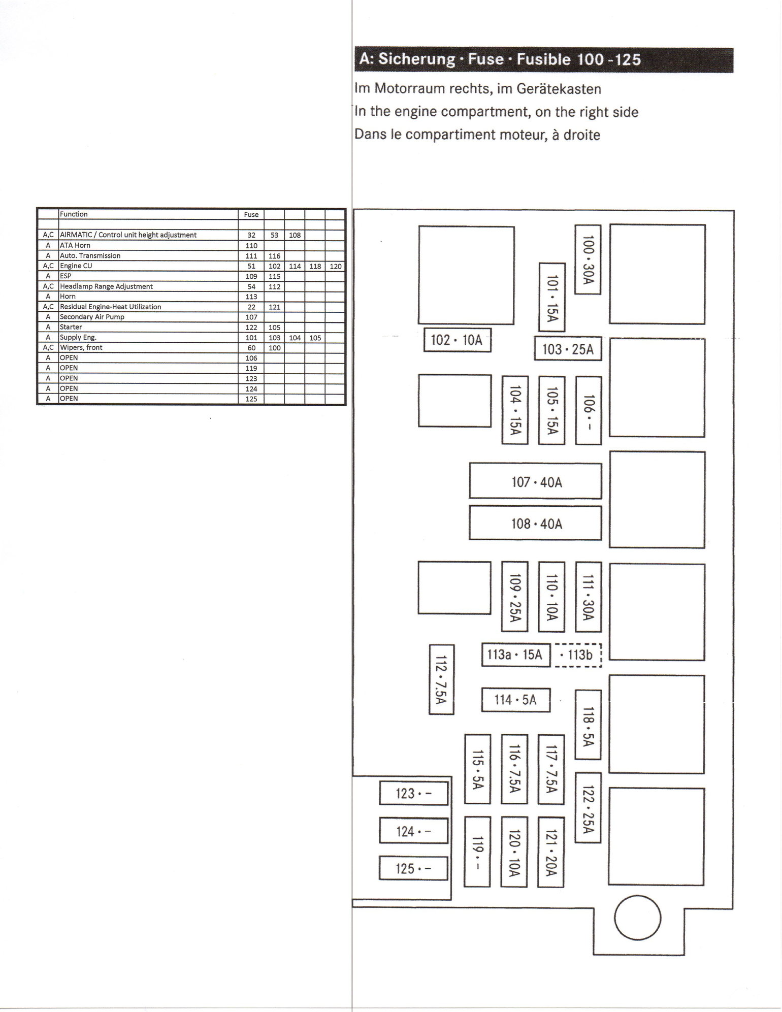 W203 Fuse Box Location