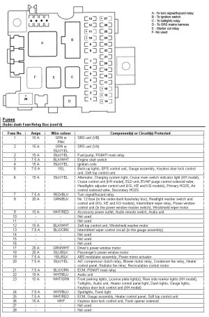 2001 Honda S2000 Engine Diagram | Wiring Library