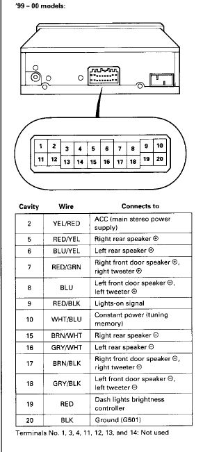 honda civic wiring diagram stereo wiring diagram 2000 honda civic dx radio wiring diagram and hernes