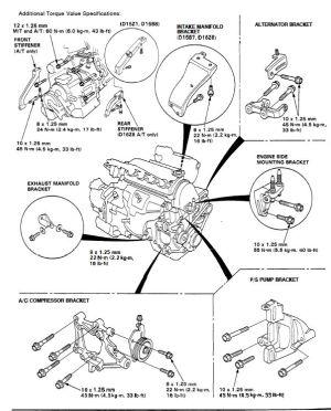 93 del sol  Engine Mounts loose  HondaTech