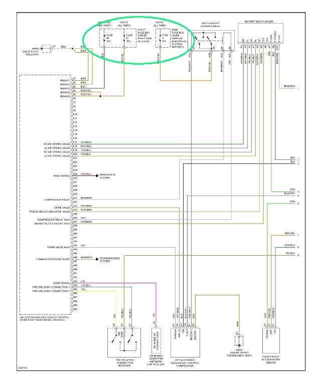 cayenne 955 air suspension fault  6speedonline  porsche
