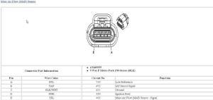 Citroen C3 Abs Wiring Diagram | Online Wiring Diagram