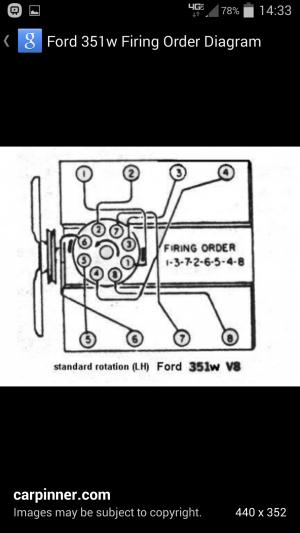 4x4 1989 f150 58L 351w problems  Ford Truck