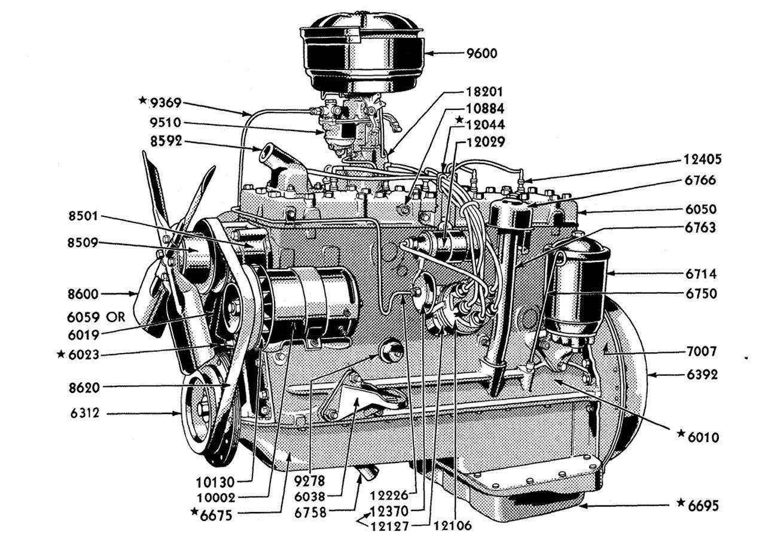 Engine Oil Change