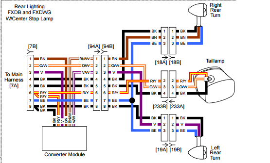 badlands harley sportster turn signal wiring diagram