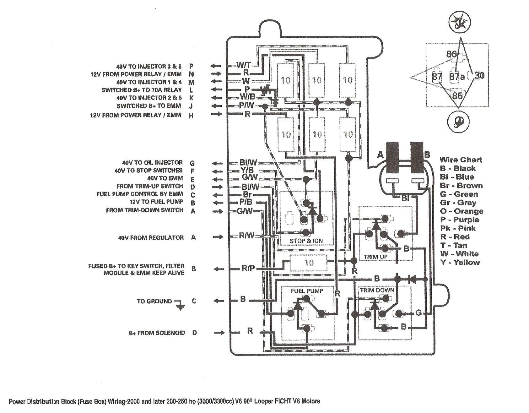 Wiring Diagram For Evinrude Etec Dash Gage