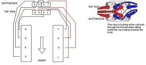 Coil Pack Firing Order Diagram  Land Rover Forums  Land