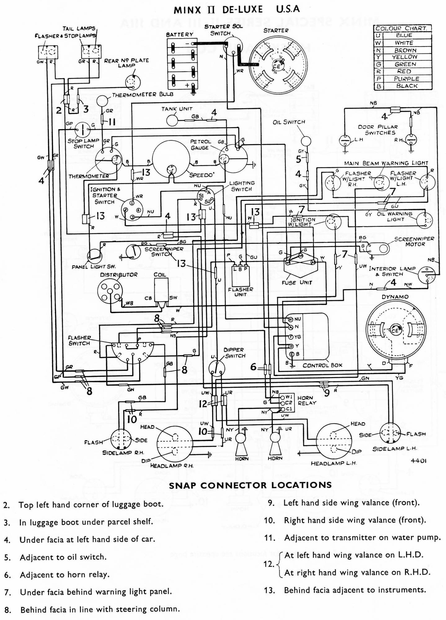 Best Repair Manual For S5