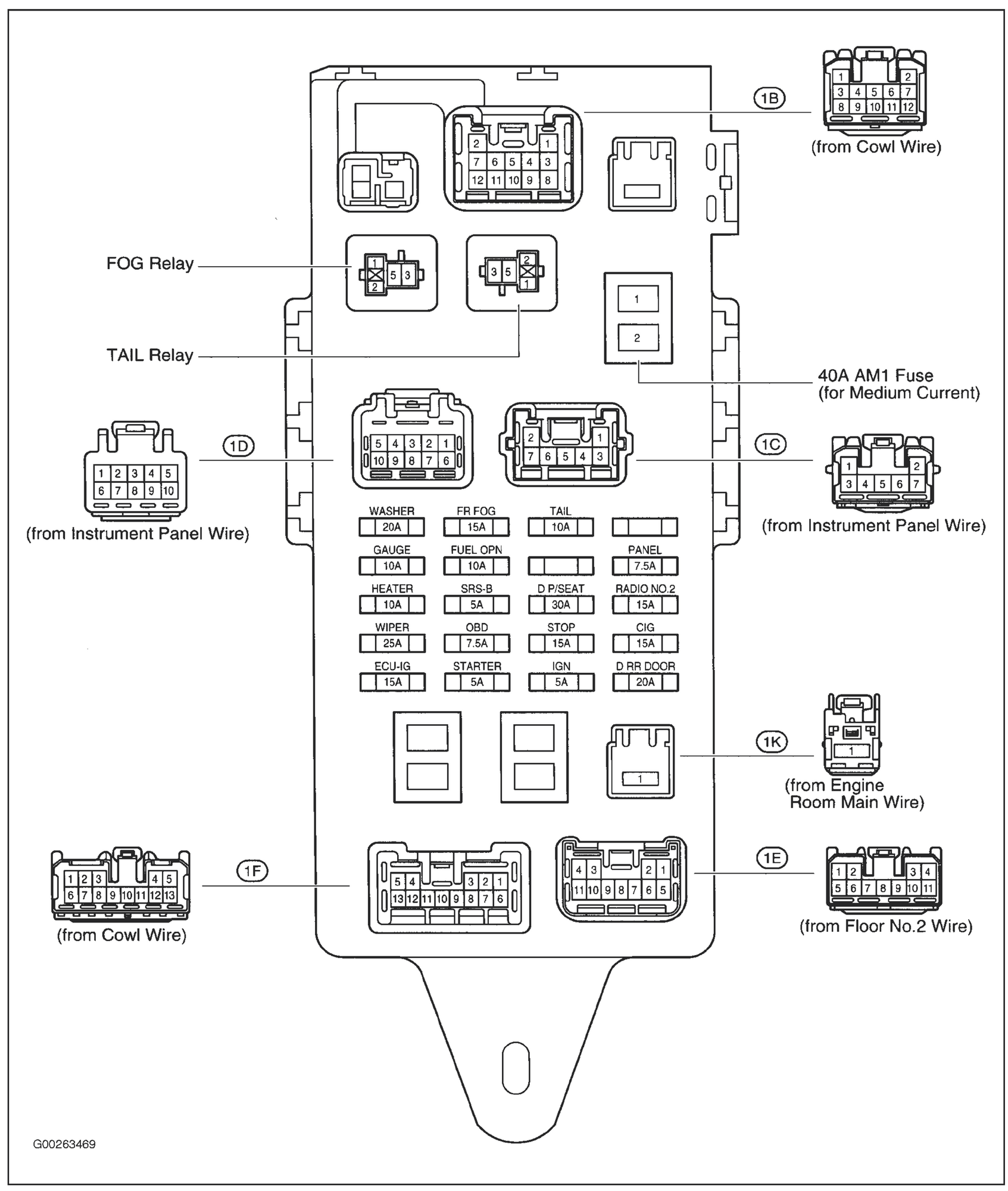 Ls430 Kick Panel Diagram