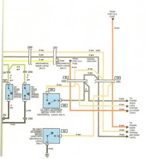 64 Corvette Ignition Wiring Diagrams  Wiring Diagram Pictures
