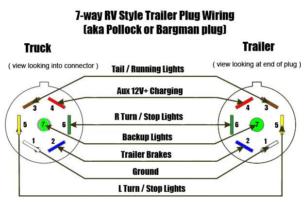 toyota 7 pin trailer wiring  wiring diagrams database kid