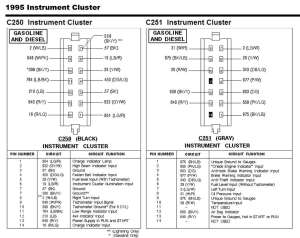 1986 instrument cluster wiring  Ford Truck Enthusiasts Forums