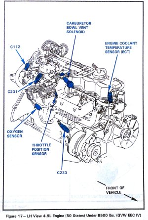 Ford 300 Inline Engine Diagram | Wiring Library