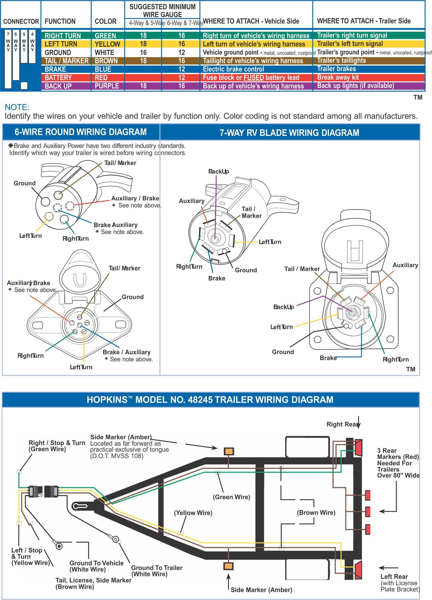 Tail Light Wiring Diagram 1964 Dolphin Gauges Speedometer Diagram – Isuzu Npr Turn Signal Wiring Diagram
