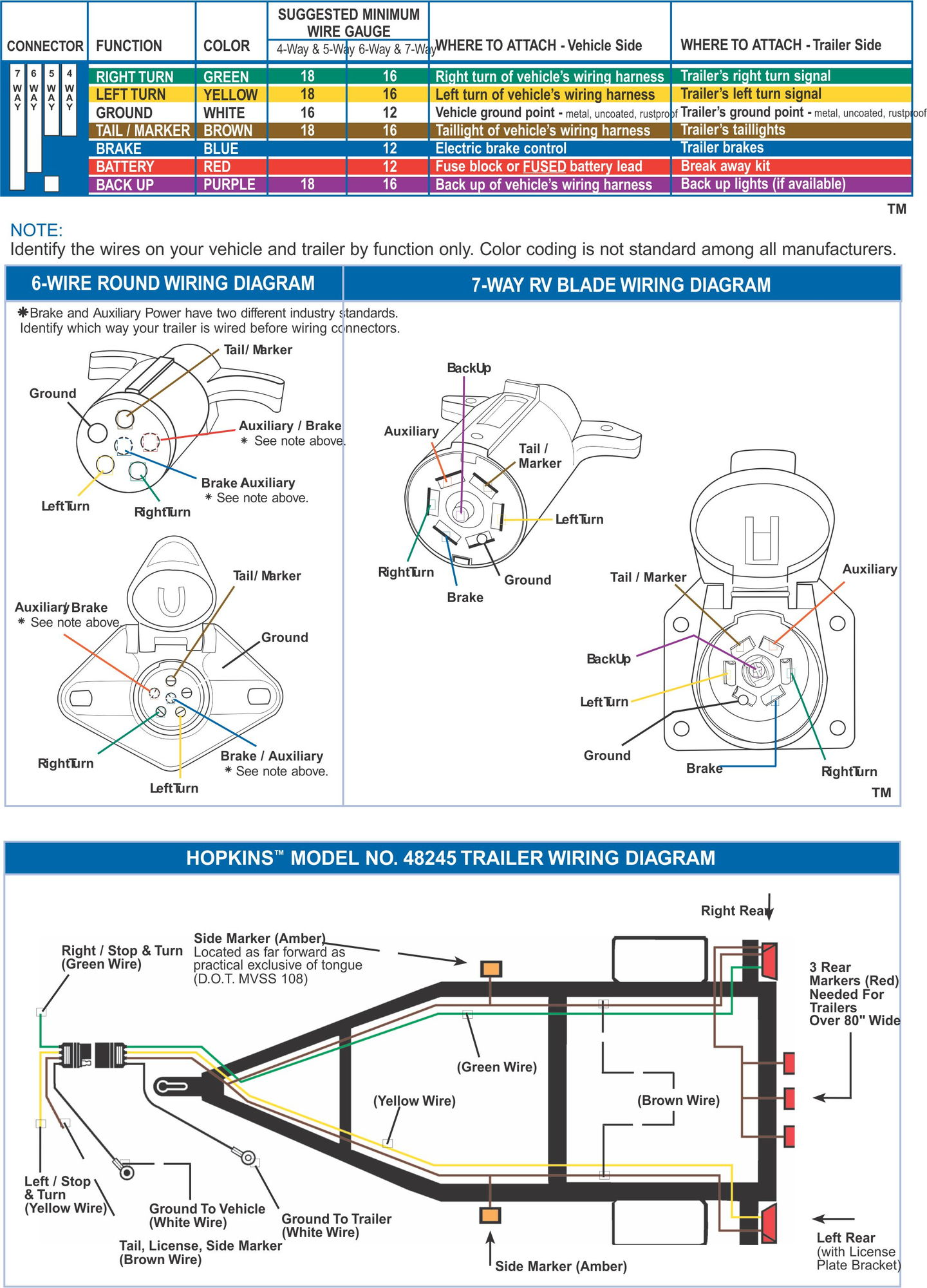 6 round trailer tail light wiring diagram wiring diagrams on wiring diagram for tail lights wiring diagram for s10 tail lights Trailer Tail Light Wire Colors