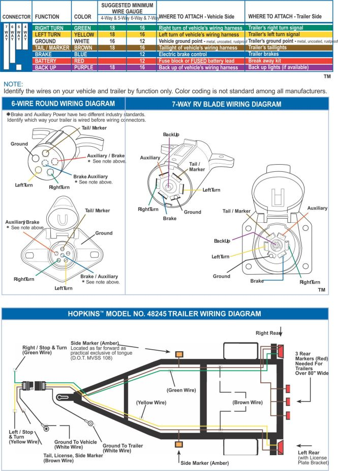 Load Rite Snowmobile Trailer Wiring Diagram on dual battery wiring diagram, yamaha sx230 wiring diagram, load trail trailer wiring diagram, gorilla winch wiring diagram,