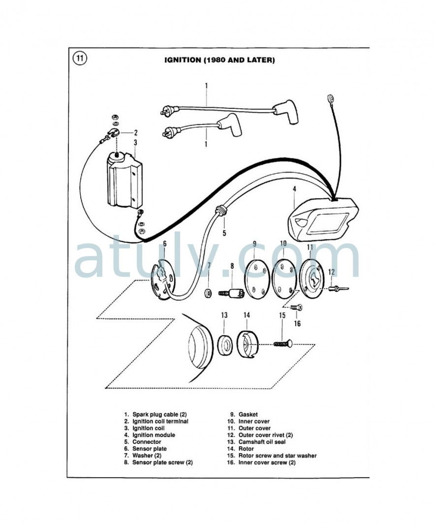 Charmant 1980 Shovelhead Wiring Diagram Fotos - Schaltplan Serie ...