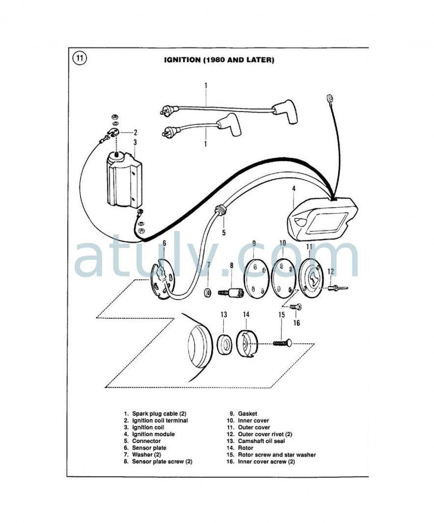 Cool 1980 Shovelhead Wiring Diagram Contemporary - Electrical .