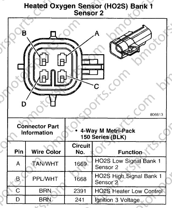 Diagram 7 Wire Harness Female Diagram