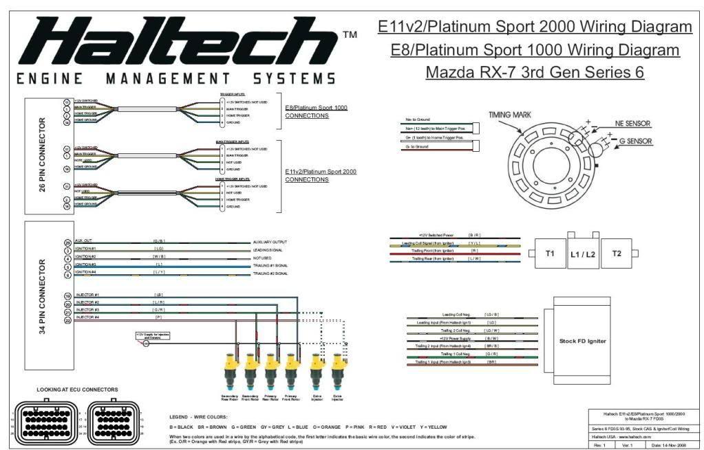 80 fd3sdiagram_bf5481ba71fa3d47e20c84c38e13a6b3bb6637a1?resize\=665%2C426\&ssl\=1 rx7 fc wiring diagram mazda rx 7 turbo manual transmission diagram bajaj 4s champion wiring diagram at readyjetset.co