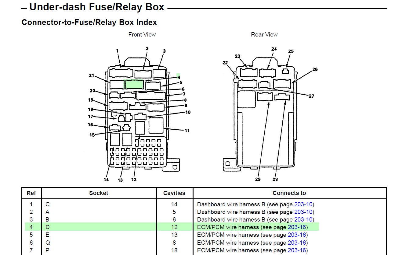 Cr V Manual Transmission Multiplex