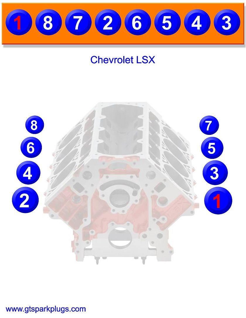 Chevy Truck Firing Order