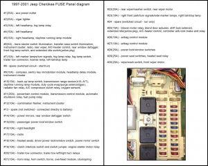 97 2 door fuse confusion  Jeep Cherokee Forum
