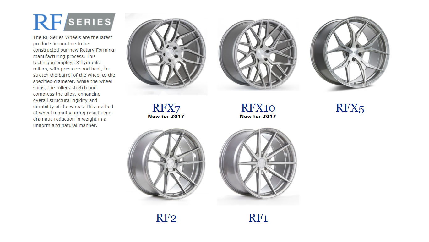 Rohana Wheels Rf