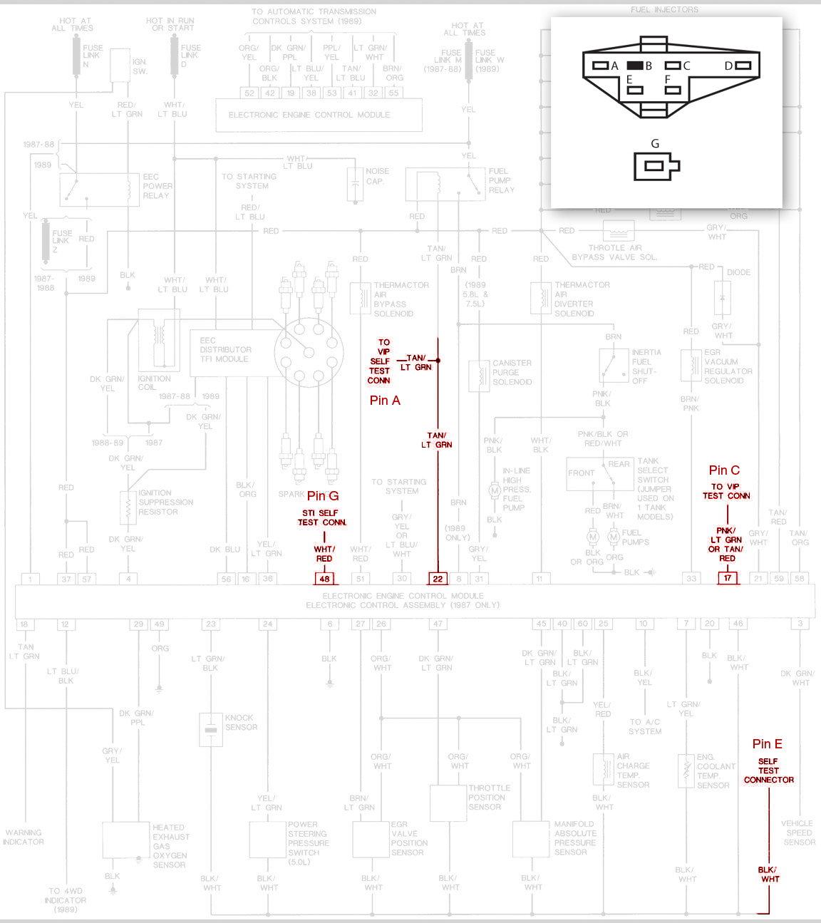 87 F150 Obd1 Test Connector Wiring