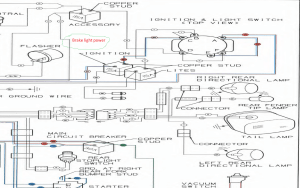 1981 Flh Ignition Wiring Diagram | Wiring Library