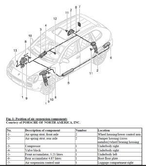 Headlight wiring diagam  Rennlist  Porsche Discussion Forums