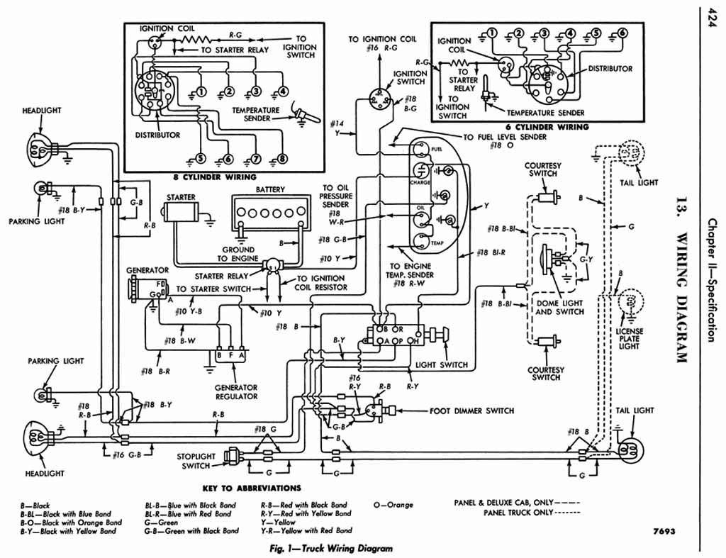 Truck 12 Volt Wiring Diagram Ford