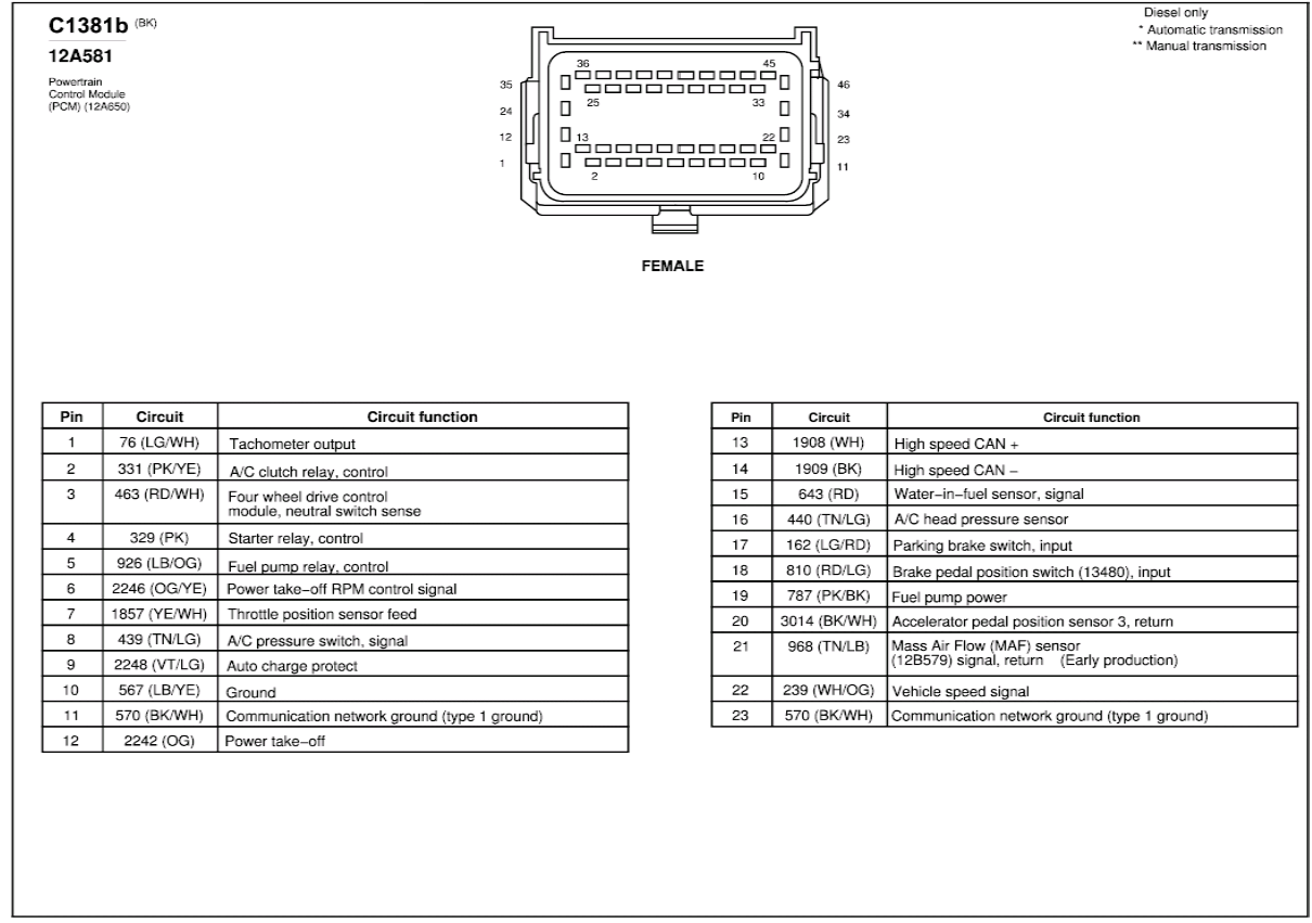 F150 5 4 Pcm Pinout Wiring Schematic Diagram