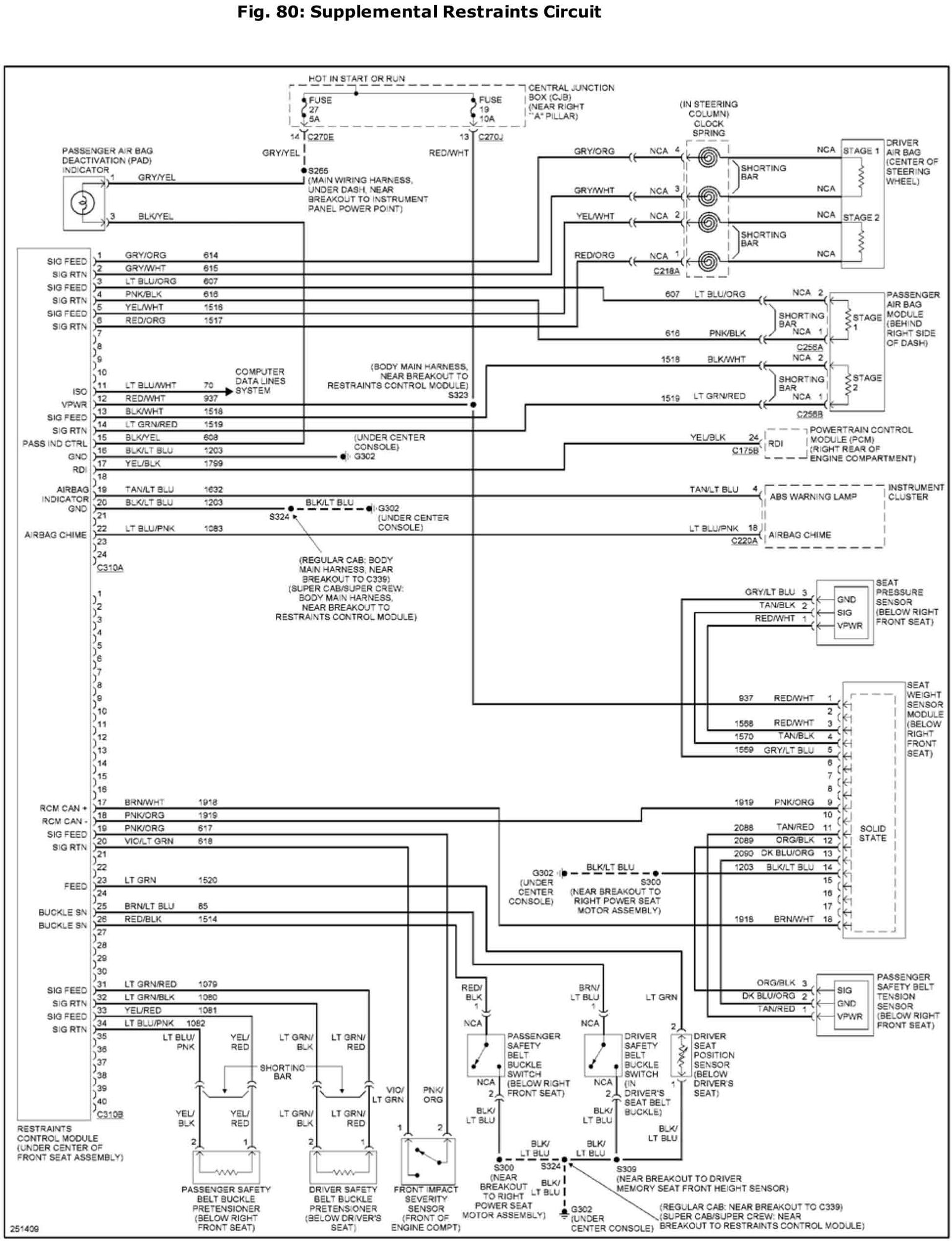 80 07f150_airbag_wiring_diagram_fe541fcfb14ed53b51926a11211ac10867cd5d95 ford abs wiring diagram ford hid headlights wiring diagram 1997 ford ranger fuse box diagram at mifinder.co