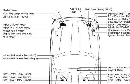 Jaguar xf seat wiring diagram efcaviation jaguar xf seat wiring diagram jaguar xj6 1991 fuse diagram jaguar xjs wiring diagram pdf sciox Gallery