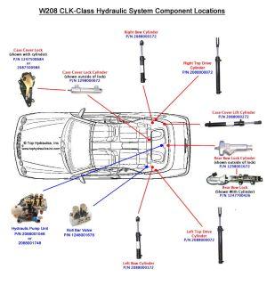 Roll BarHead Rest Issue on 320 CLK avante Garde Convertible (2001)  MBWorld Forums