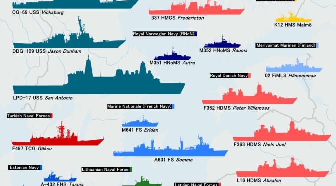 INFOGRAPHIC: NATO Exercise BALTOPS 2015
