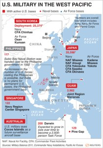 A look at US bases in the Western Pacific (2011)
