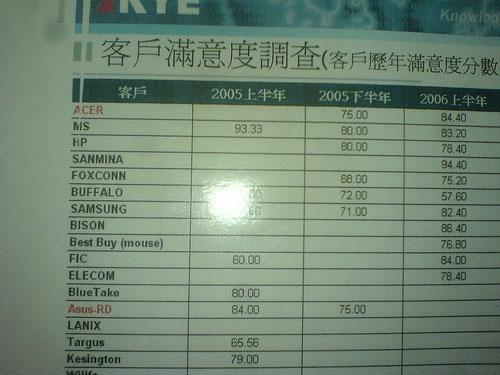 microsoft-005-Condizioni di lavoro in Cina