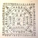 Tiandihui o Hongmen, la Società del Cielo e della Terra