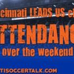 FC Cincinnati leads US in Soccer Attendance on Weekend