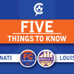 FC Cincinnati vs Louisville City FC: 5 Things to Know