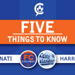 FC Cincinnati vs. Harrisburg City Islanders: 5 Things to Know
