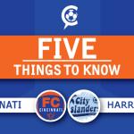 FC Cincinnati at Harrisburg City Islanders FC: 5 Things to Know
